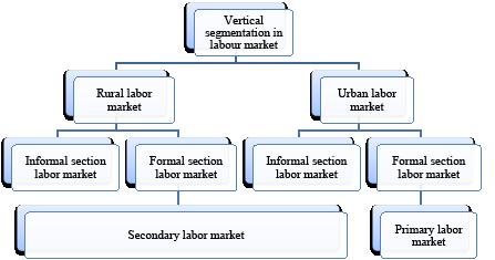 Types Of Business Letter Full Block
