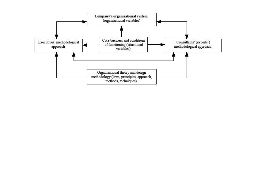 Rys.1_Struktura%20za%c5%82o%c5%bce%c5%84%20badawczych.pdf